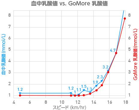http://www.gomore.jp/img/toppage/algorithm_img1.jpg