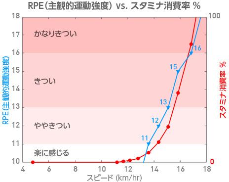 http://www.gomore.jp/img/toppage/algorithm_img2.jpg